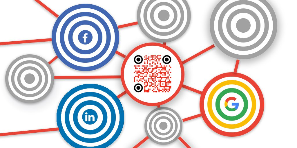 Retargeting the audience that scans your QR Codes