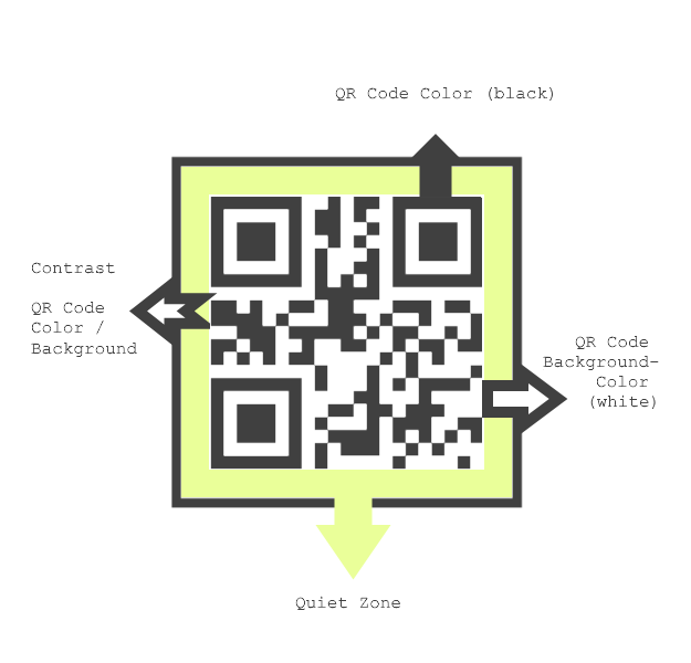Print QR Codes with high contrast colors