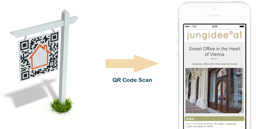 qr code real-estate marketing